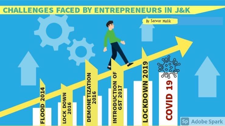 Struggle of J&K's young entrepreneurs